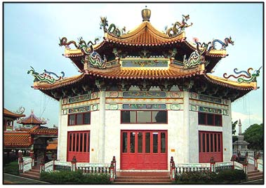 Buddhist Architecture: Chinese Buddhist Temple